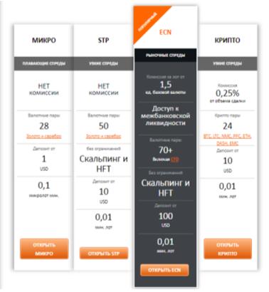 Брокером предлагается несколько типов счетов, каждый из который обладает определенными особенностями и характеристиками.