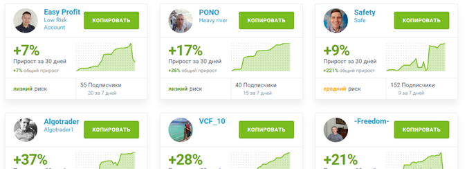 Статистика лидеров Share4you – выбирайте и копируйте.