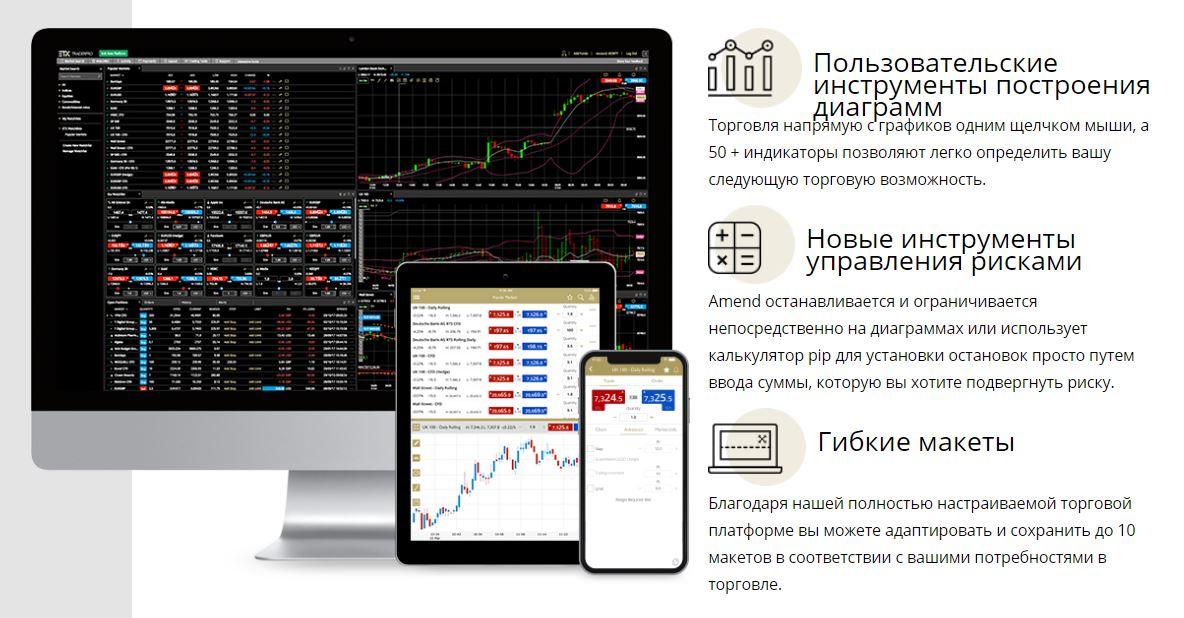 Платформа ETX Capital обладает множеством настроек, делающих торговлю комфортной.